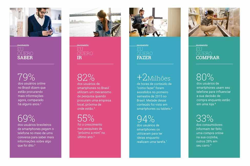 4-novos-momentos-profissional-marketing-deve-saber_infographics