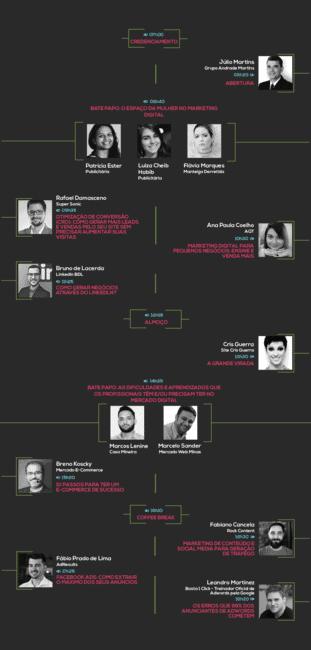 Palestrantes Peleja Digital 2017