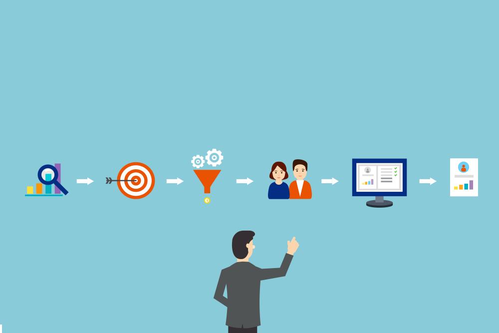 Estratégias De Marketing Digital Para Um Negócio de Sucesso